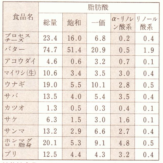 %e6%b2%b9%e3%81%ae%e3%81%a8%e3%82%8a%e6%96%b9%ef%bc%94