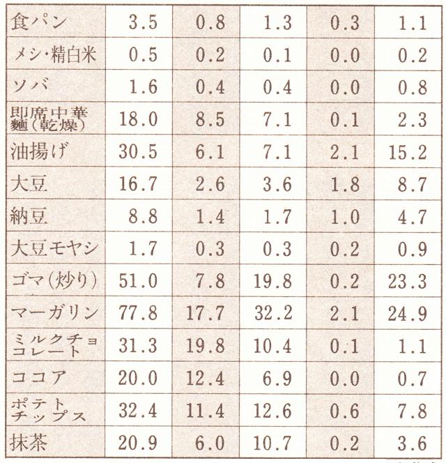 %e6%b2%b9%e3%81%ae%e3%81%a8%e3%82%8a%e6%96%b9%ef%bc%95