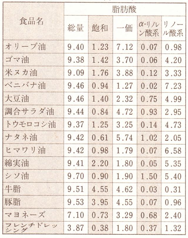 %e6%b2%b9%e3%81%ae%e3%81%a8%e3%82%8a%e6%96%b9%ef%bc%96
