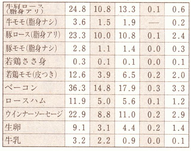 %e6%b2%b9%e3%81%ae%e3%81%a8%e3%82%8a%e6%96%b9%ef%bc%97