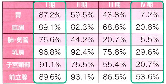 %e3%81%8c%e3%82%93%ef%bc%92
